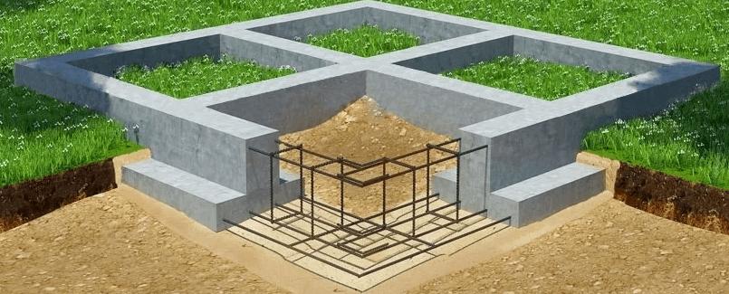 Фундамент бетон ленточный заглаживала для бетона купить